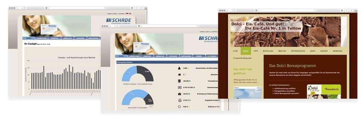 EcoData Kundenkarten-Portal